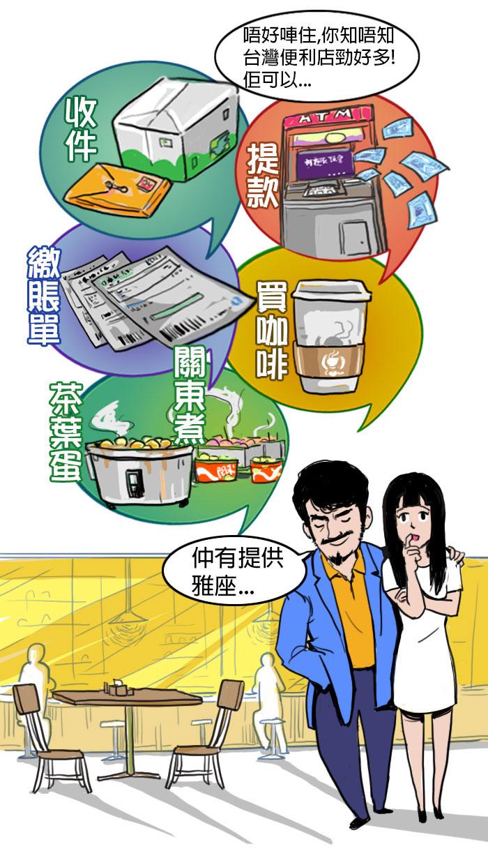 原來台灣便利店很多東西可以吃