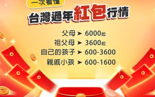 一次看懂 台灣過年紅包行情