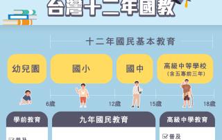 台灣12年國教