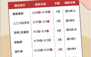 2021台灣連假怎麼放