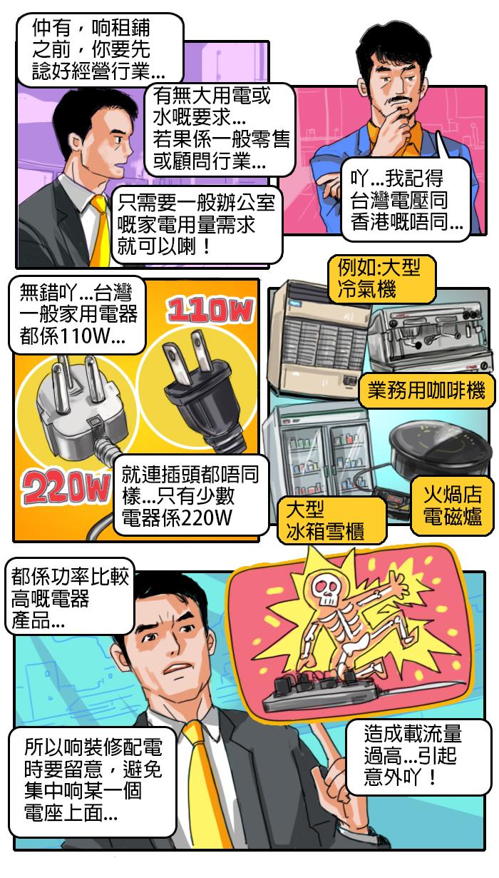 台灣移民記第四話-店舖用電